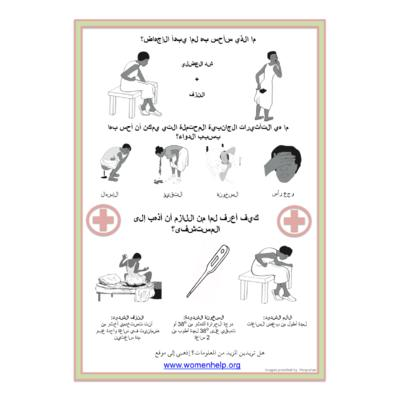 WHW Safe Abortion with Misoprostol ARABIC2.pdf